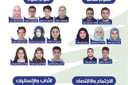برنامج متفوقي الثانوية العامة لعام 2018